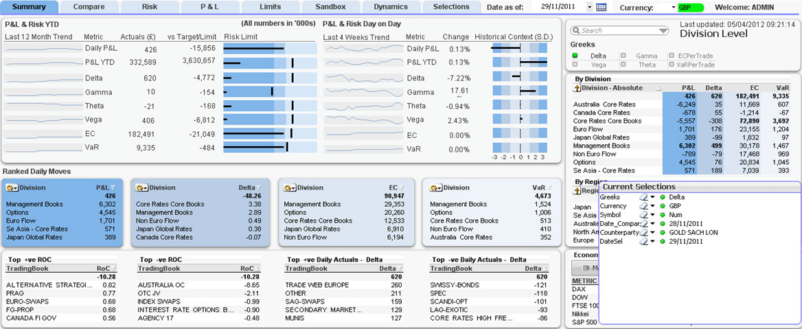 P&L Attribution Dashboard