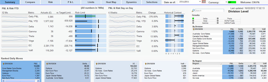 P&L Attribution Dashboard